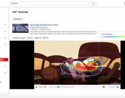 YouTube, le mappe termiche per capire dove guardano gli utenti nei video a 360°